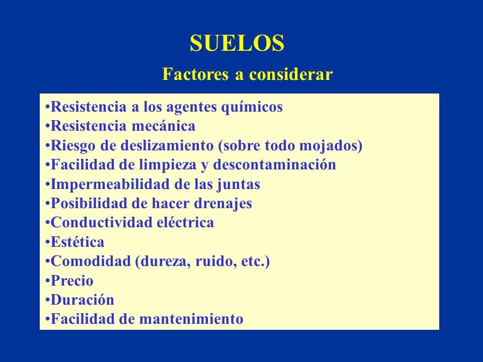 E. Gadea, X. Guardino, M.G. Rosell INSHT NTP 551.2000 SUELOS Resistencia a los agentes químicos