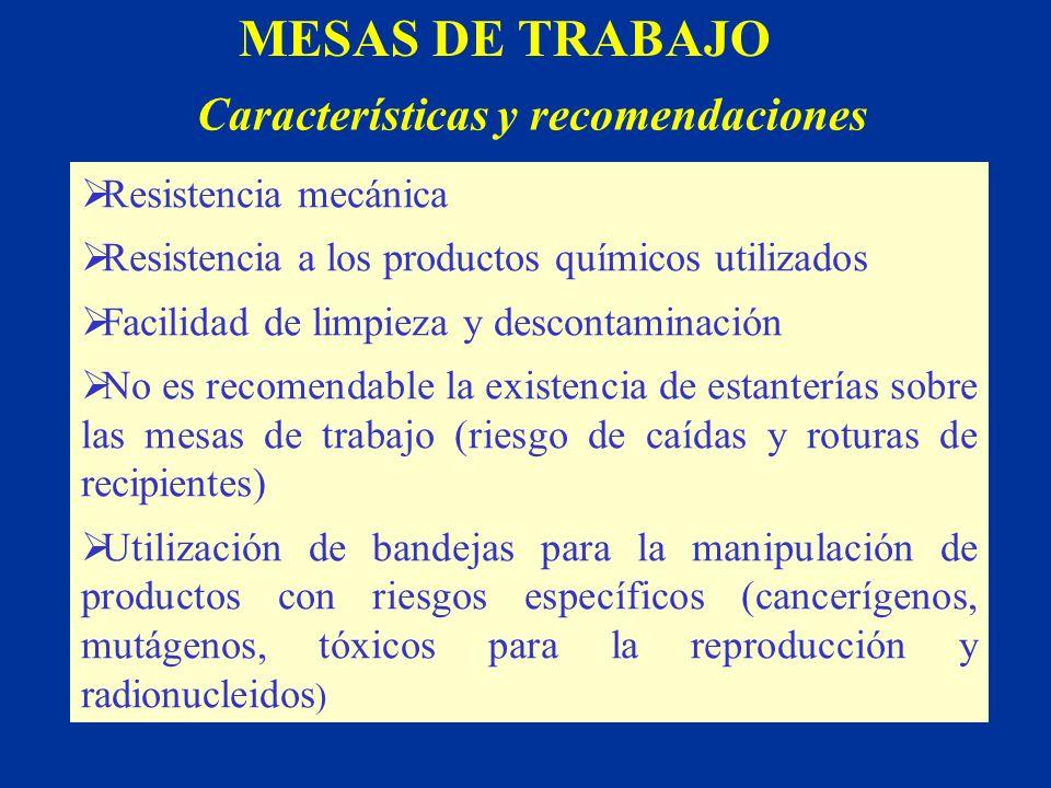 E. Gadea, X. Guardino, M.G. Rosell INSHT NTP 551.2000 ASPECTOS ESTÉTICOS Combinación de colores