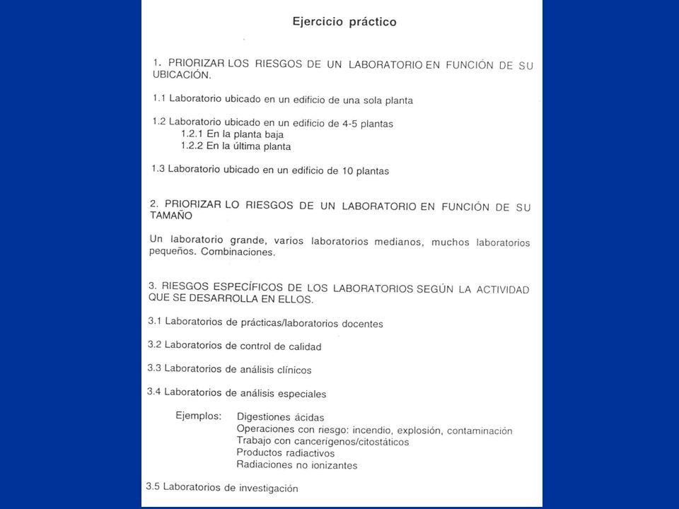 UBICACIÓN Situación del laboratorio en el edificio Nº DE PLNTAS DEL EDIFICIO SITUACIÓN DEL LABORATORIO VENTAJASINCONVENIENTES Más de tres plantas Planta baja Fácil aprovisionamiento.