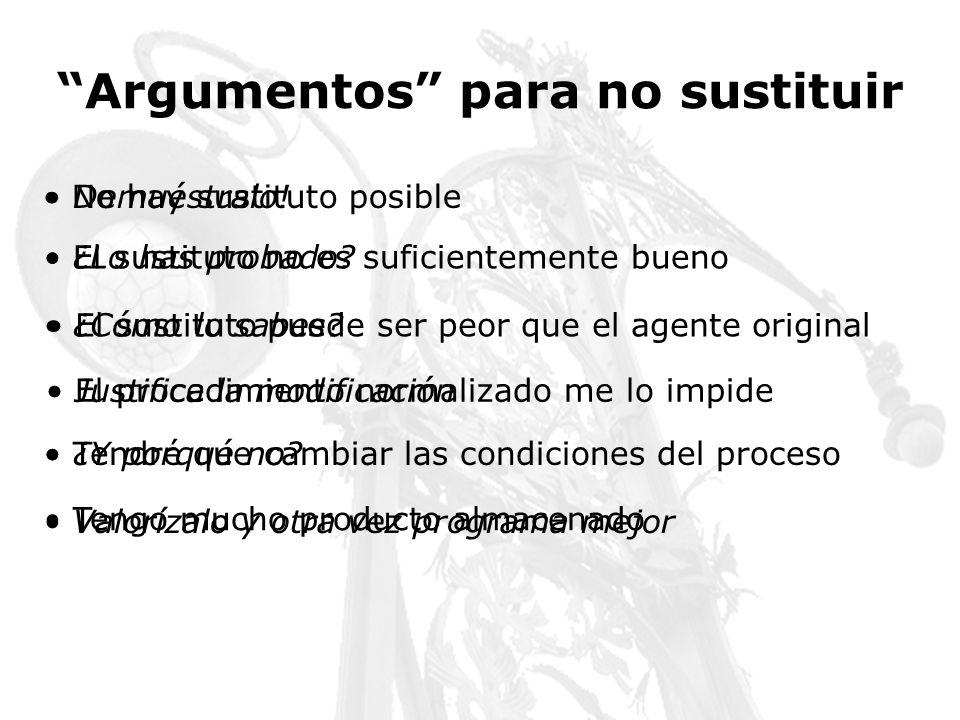 Argumentos para no sustituir No hay sustituto posible Tengo mucho producto almacenado El sustituto no es suficientemente bueno El sustituto puede ser