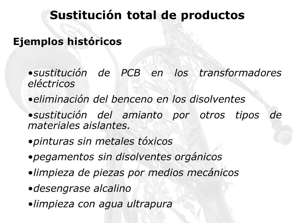 Ejemplos históricos sustitución de PCB en los transformadores eléctricos eliminación del benceno en los disolventes sustitución del amianto por otros