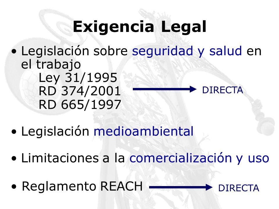 Exigencia Legal Legislación sobre seguridad y salud en el trabajo Ley 31/1995 RD 374/2001 RD 665/1997 Legislación medioambiental Limitaciones a la com
