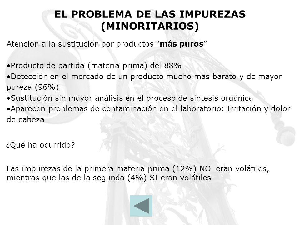 EL PROBLEMA DE LAS IMPUREZAS (MINORITARIOS) Atención a la sustitución por productos más puros Producto de partida (materia prima) del 88% Detección en