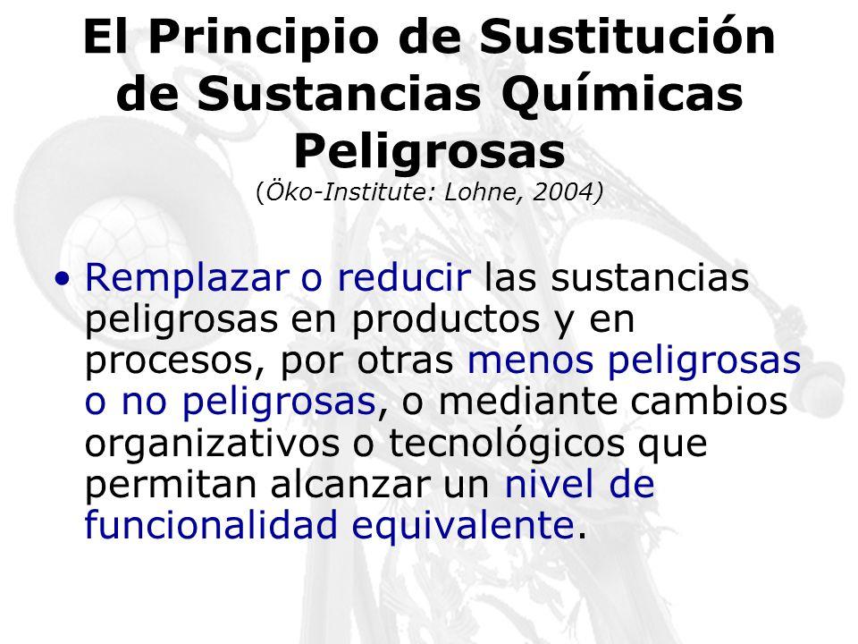 El Principio de Sustitución de Sustancias Químicas Peligrosas (Öko-Institute: Lohne, 2004) Remplazar o reducir las sustancias peligrosas en productos