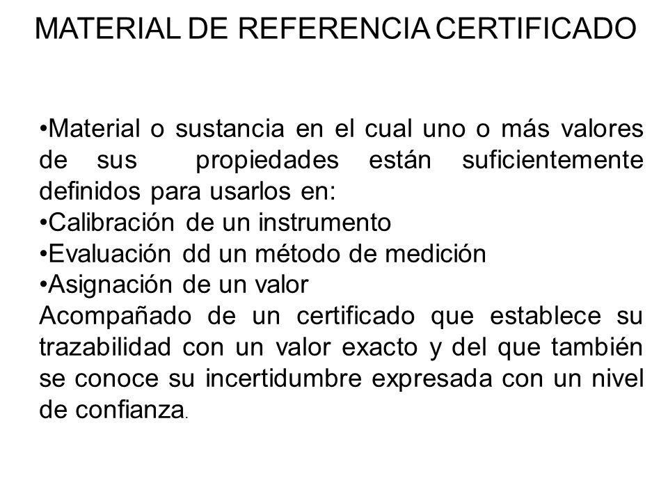MATERIAL DE REFERENCIA CERTIFICADO Material o sustancia en el cual uno o más valores de sus propiedades están suficientemente definidos para usarlos e