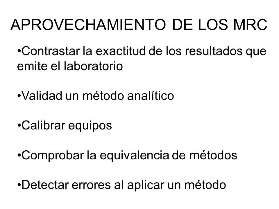 APROVECHAMIENTO DE LOS MRC Contrastar la exactitud de los resultados que emite el laboratorio Validad un método analítico Calibrar equipos Comprobar l