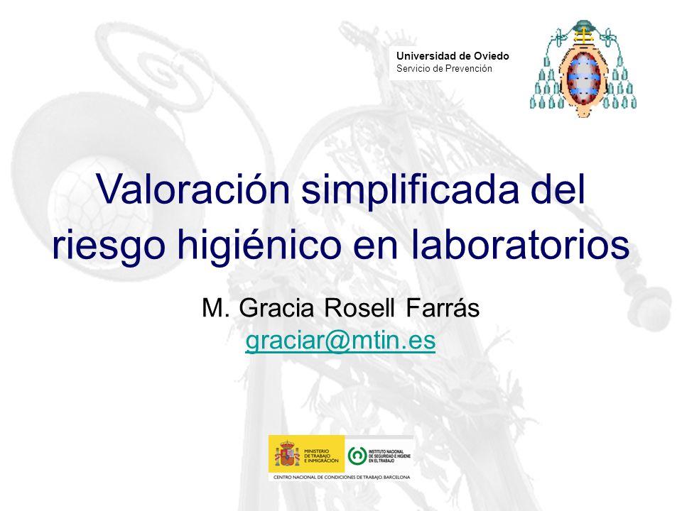 Metodología de evaluación simplificada del riesgo químico Modelo INRS