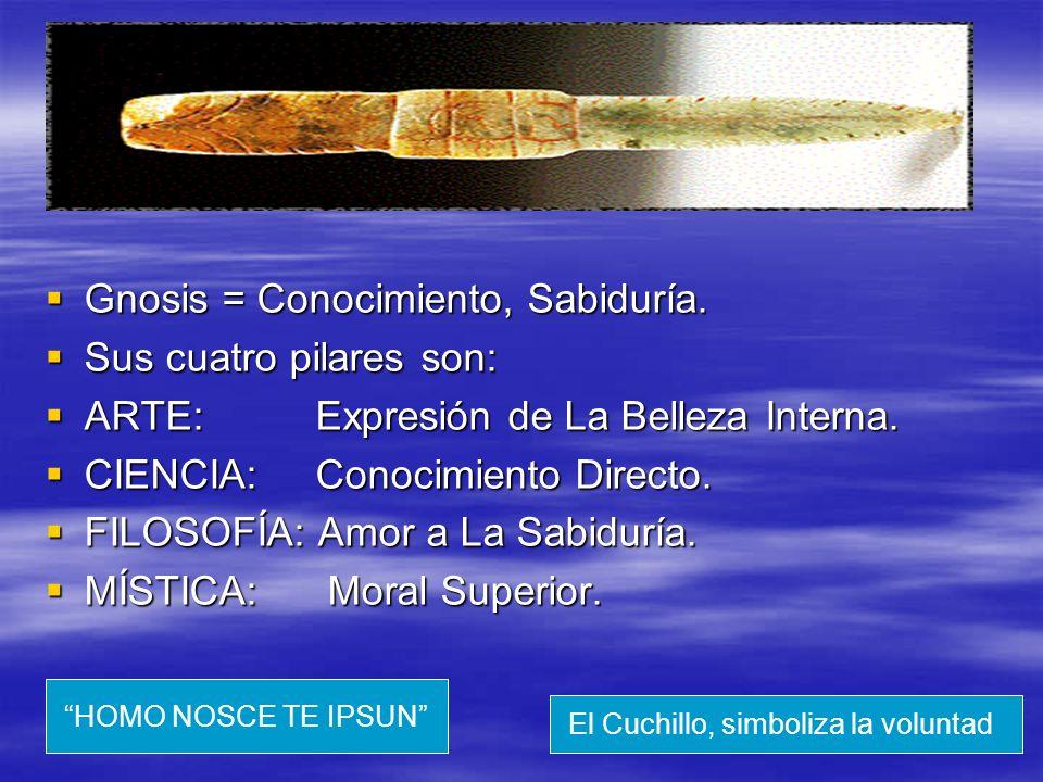 Gnosis = Conocimiento, Sabiduría. Gnosis = Conocimiento, Sabiduría. Sus cuatro pilares son: Sus cuatro pilares son: ARTE: Expresión de La Belleza Inte