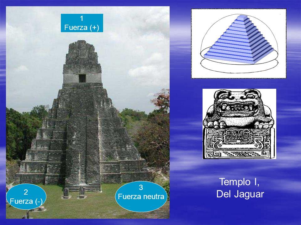 Templo I, Del Jaguar 1 Fuerza (+) 2 Fuerza (-) 3 Fuerza neutra