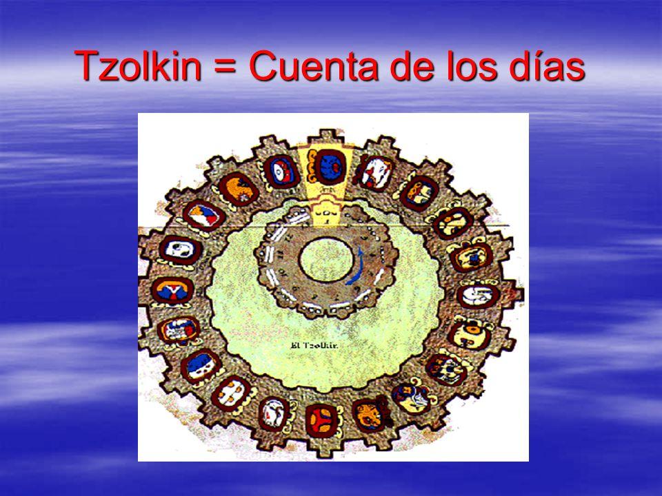 Tzolkin = Cuenta de los días