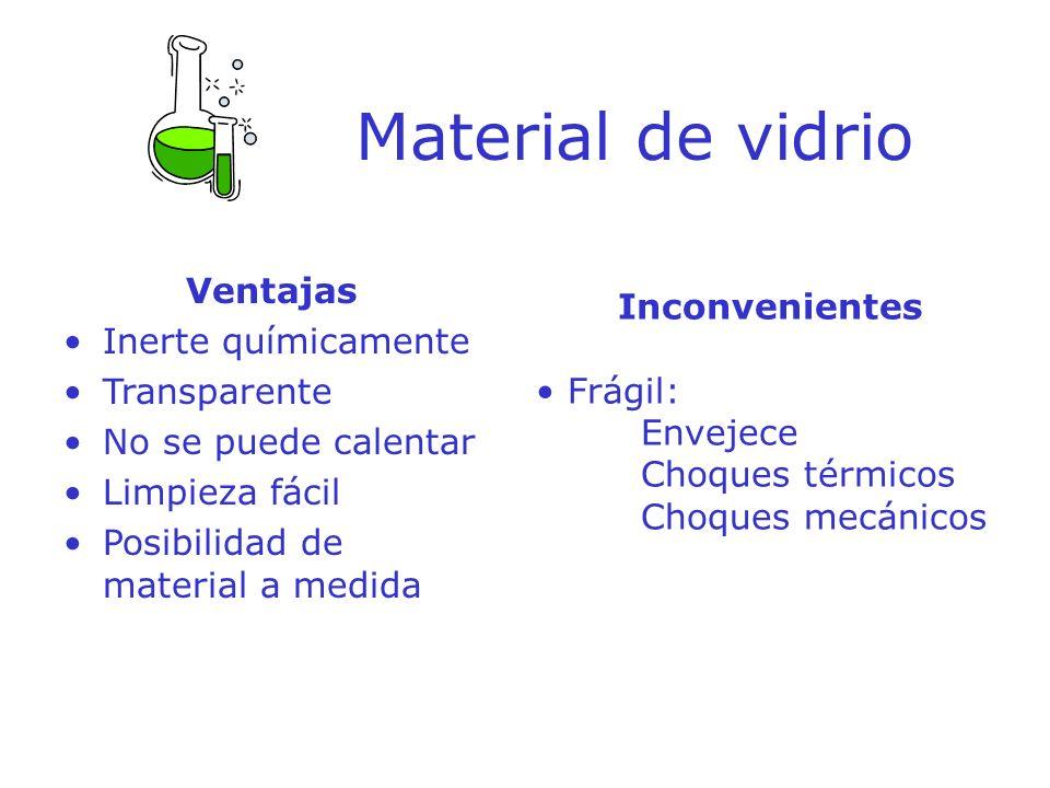 Material de vidrio Ventajas Inerte químicamente Transparente No se puede calentar Limpieza fácil Posibilidad de material a medida Inconvenientes Frági