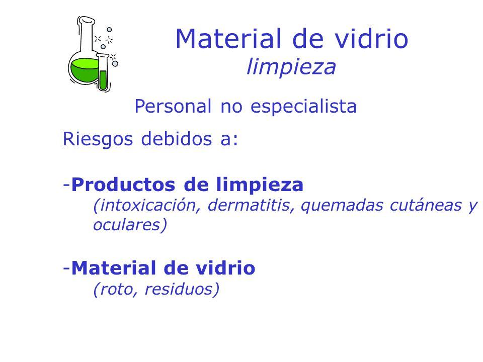Material de vidrio limpieza Riesgos debidos a: -Productos de limpieza (intoxicación, dermatitis, quemadas cutáneas y oculares) -Material de vidrio (ro