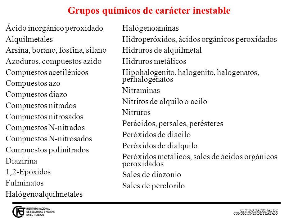 CENTRO NACIONAL DE CONDICIONES DE TRABAJO Ácido inorgánico peroxidado Alquilmetales Arsina, borano, fosfina, silano Azoduros, compuestos azido Compues