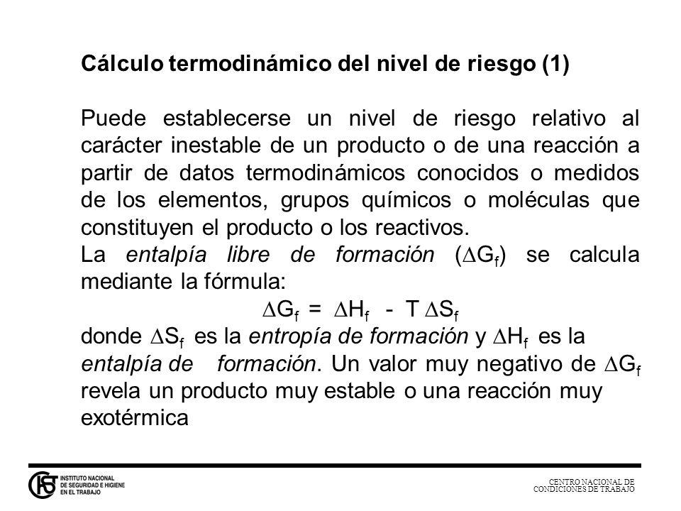 CENTRO NACIONAL DE CONDICIONES DE TRABAJO Cálculo termodinámico del nivel de riesgo (1) Puede establecerse un nivel de riesgo relativo al carácter ine
