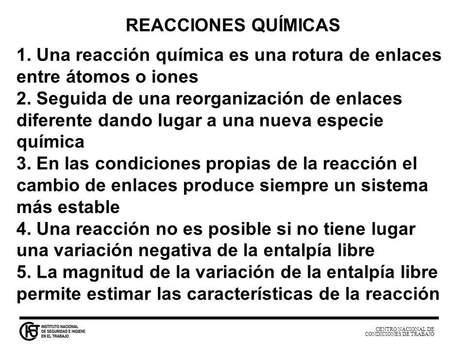 CENTRO NACIONAL DE CONDICIONES DE TRABAJO FACTORES FISICOQUÍMICOS QUE AFECTAN LAS REACCIONES QUÍMICAS 1.
