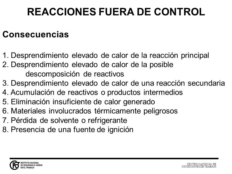 CENTRO NACIONAL DE CONDICIONES DE TRABAJO REACCIONES FUERA DE CONTROL Consecuencias 1. Desprendimiento elevado de calor de la reacción principal 2. De