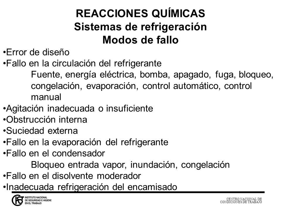 CENTRO NACIONAL DE CONDICIONES DE TRABAJO REACCIONES QUÍMICAS Sistemas de refrigeración Modos de fallo Error de diseño Fallo en la circulación del ref