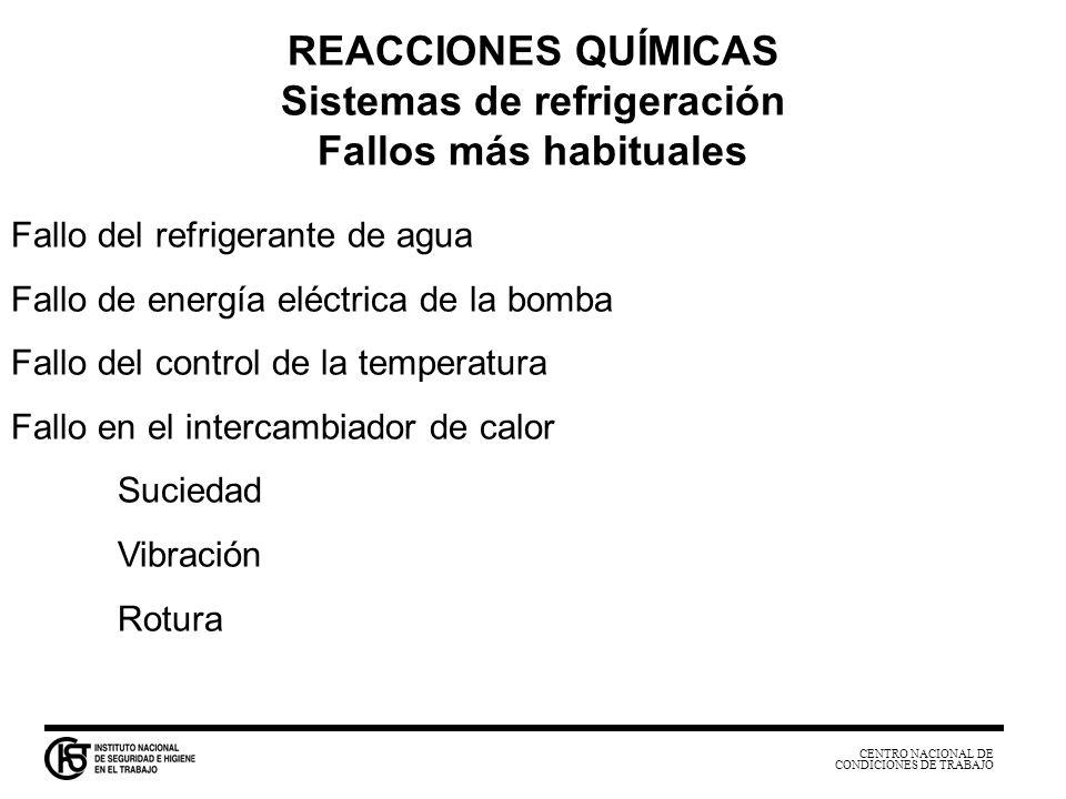 CENTRO NACIONAL DE CONDICIONES DE TRABAJO REACCIONES QUÍMICAS Sistemas de refrigeración Fallos más habituales Fallo del refrigerante de agua Fallo de