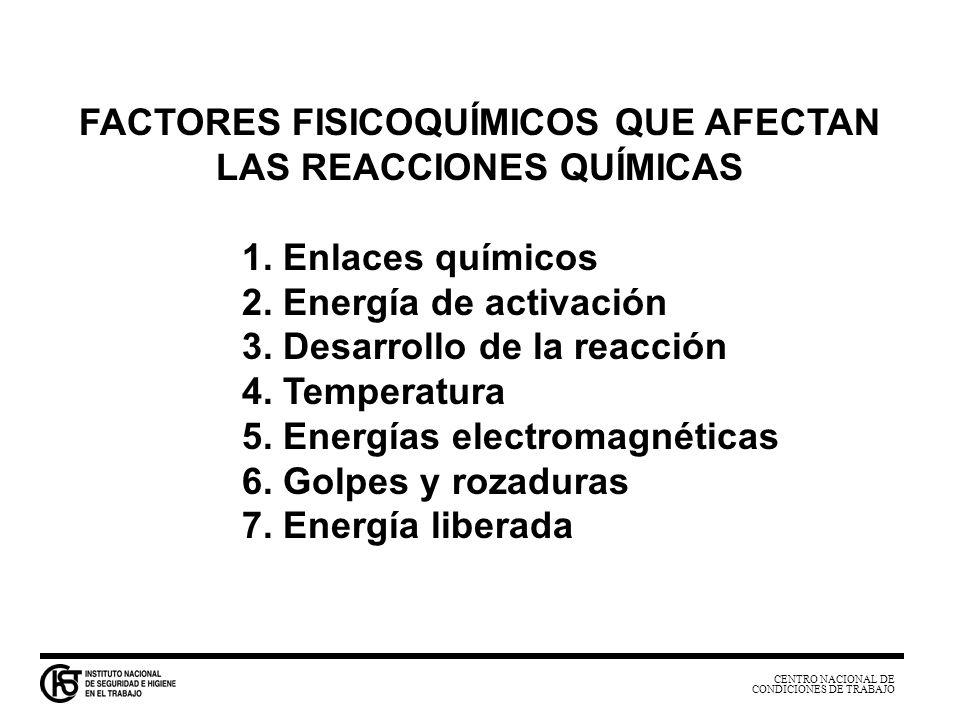 CENTRO NACIONAL DE CONDICIONES DE TRABAJO FACTORES FISICOQUÍMICOS QUE AFECTAN LAS REACCIONES QUÍMICAS 1. Enlaces químicos 2. Energía de activación 3.