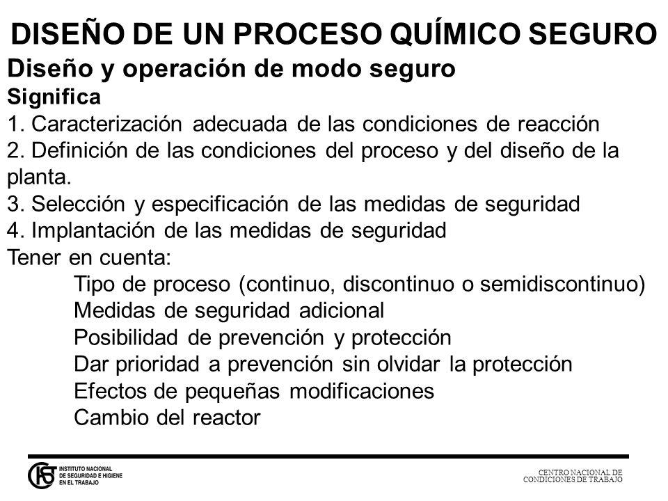 CENTRO NACIONAL DE CONDICIONES DE TRABAJO DISEÑO DE UN PROCESO QUÍMICO SEGURO Diseño y operación de modo seguro Significa 1. Caracterización adecuada