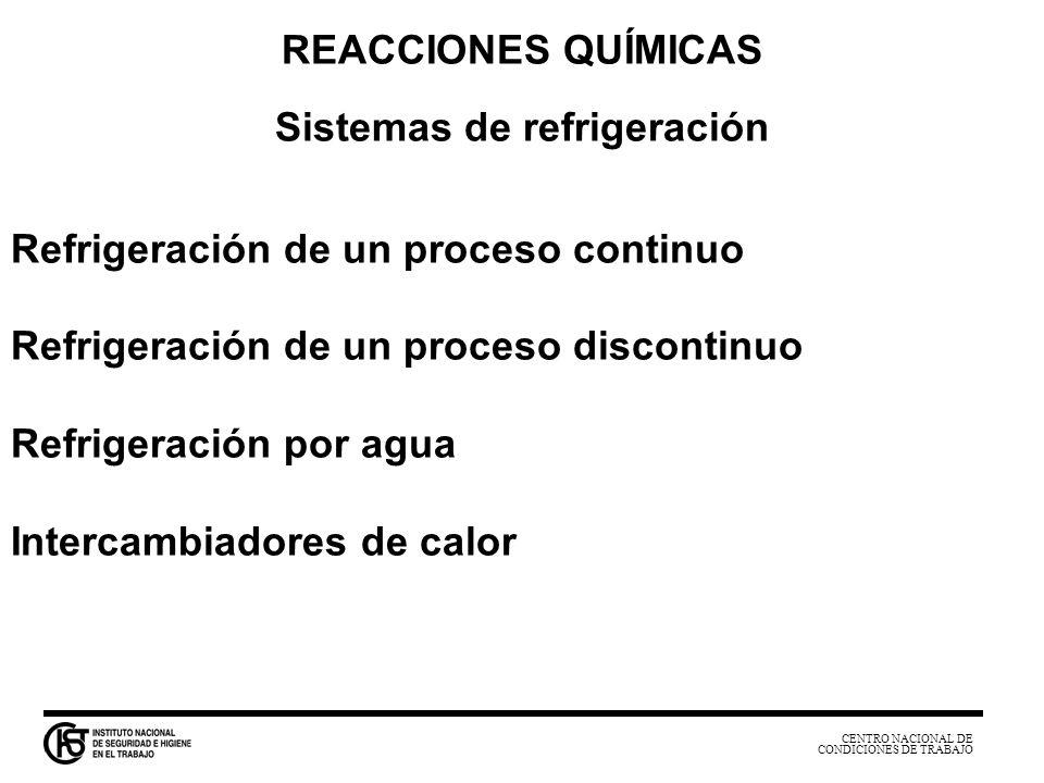 CENTRO NACIONAL DE CONDICIONES DE TRABAJO REACCIONES QUÍMICAS Sistemas de refrigeración Refrigeración de un proceso continuo Refrigeración de un proce