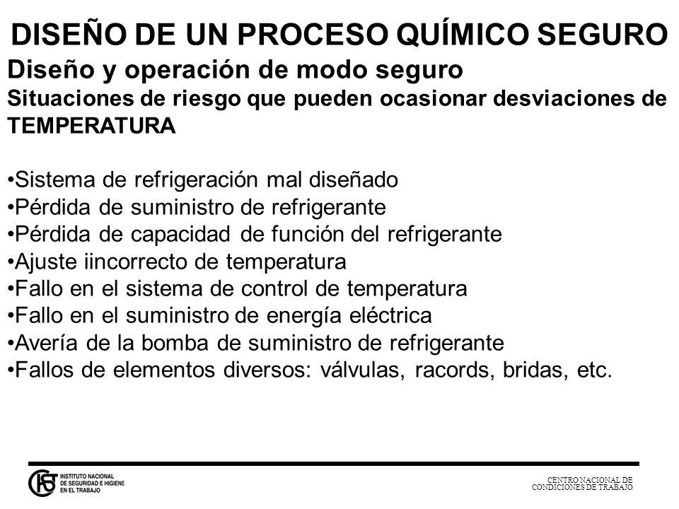 CENTRO NACIONAL DE CONDICIONES DE TRABAJO DISEÑO DE UN PROCESO QUÍMICO SEGURO Diseño y operación de modo seguro Situaciones de riesgo que pueden ocasi