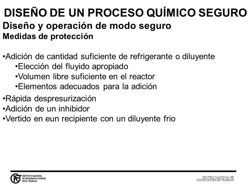 CENTRO NACIONAL DE CONDICIONES DE TRABAJO DISEÑO DE UN PROCESO QUÍMICO SEGURO Diseño y operación de modo seguro Medidas de protección Adición de canti