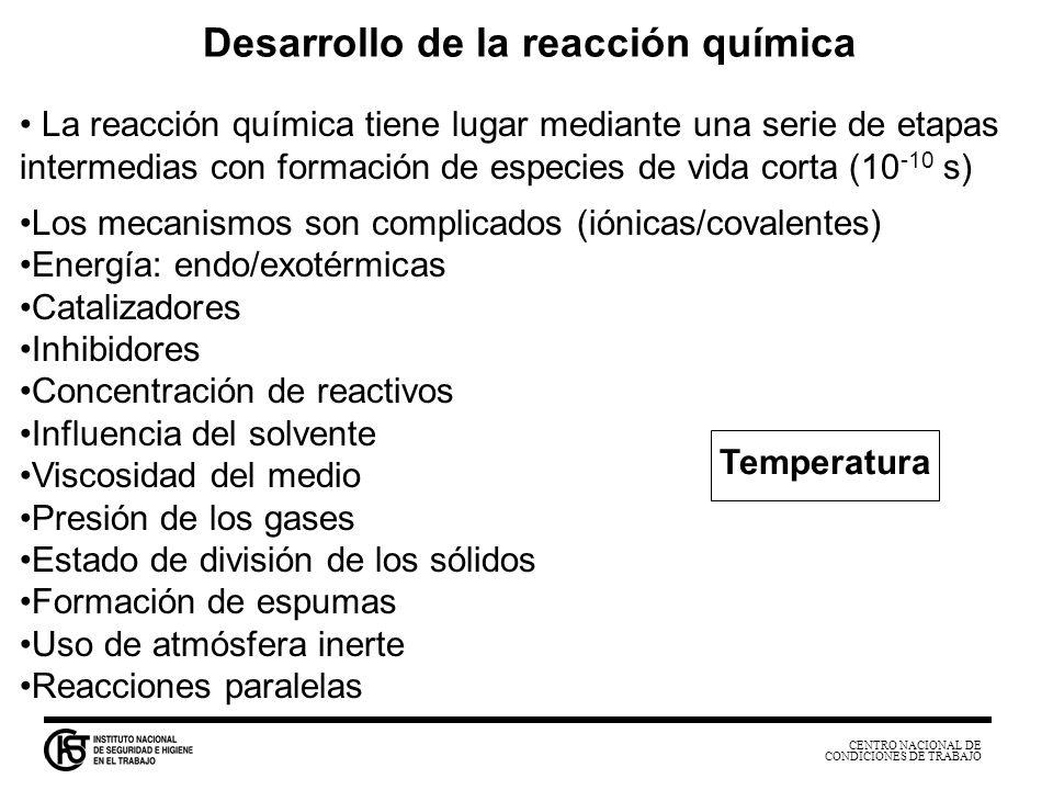 CENTRO NACIONAL DE CONDICIONES DE TRABAJO Temperatura K = A e -E/RT Donde:k es la constante de la velocidad de reacción A es el factor de potencia E la energía de activación R la constante de los gases perfectos Ley de Arrhenius