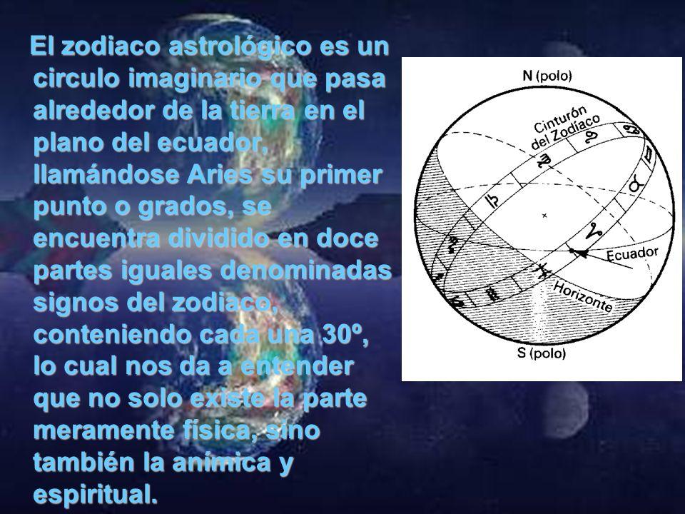 Zodiaco De la voz zodion, diminutivo de Zoon (animal). Tiene una significación dual, puede referirse al zodiaco fijo e intelectual o al zodiaco movibl