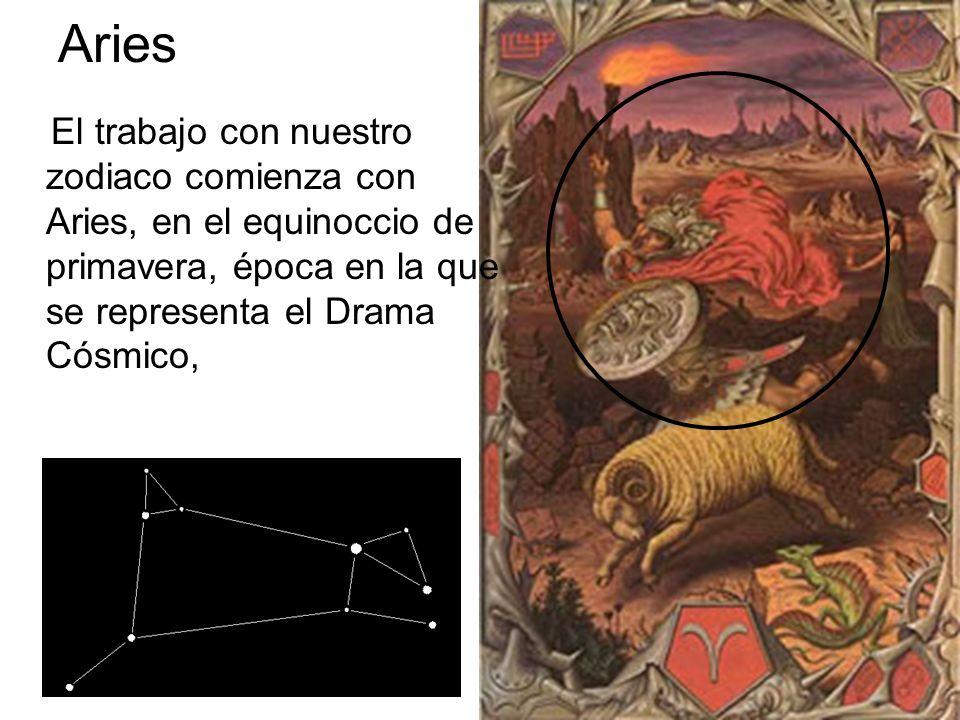 El zodiaco astrológico es un circulo imaginario que pasa alrededor de la tierra en el plano del ecuador, llamándose Aries su primer punto o grados, se