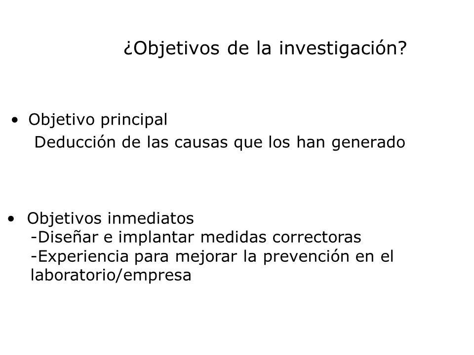 Objetivo principal Deducción de las causas que los han generado ¿Objetivos de la investigación.