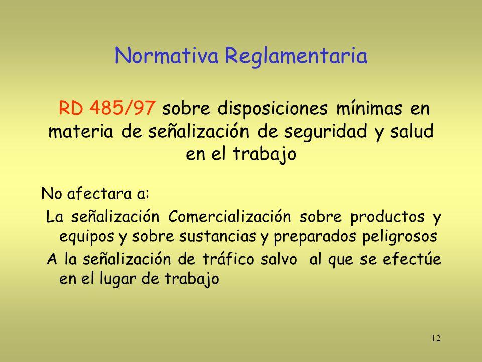 12 Normativa Reglamentaria RD 485/97 sobre disposiciones mínimas en materia de señalización de seguridad y salud en el trabajo No afectara a: La señal