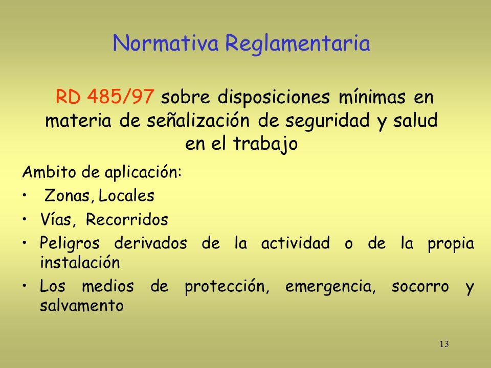 13 Normativa Reglamentaria RD 485/97 sobre disposiciones mínimas en materia de señalización de seguridad y salud en el trabajo Ambito de aplicación: Z