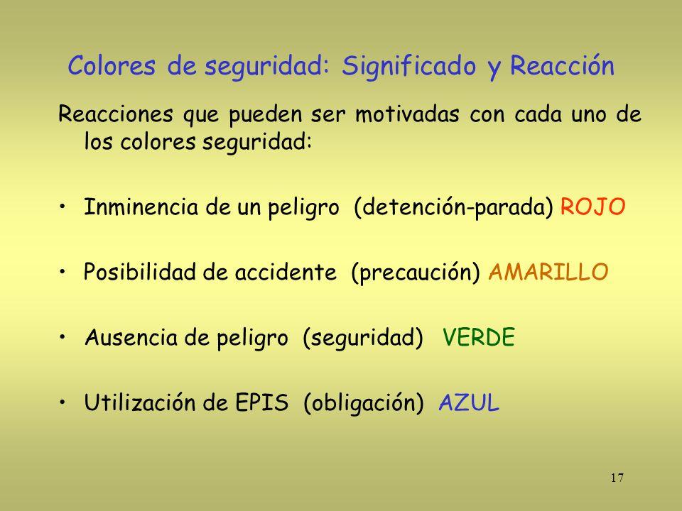 17 Colores de seguridad: Significado y Reacción Reacciones que pueden ser motivadas con cada uno de los colores seguridad: Inminencia de un peligro (d