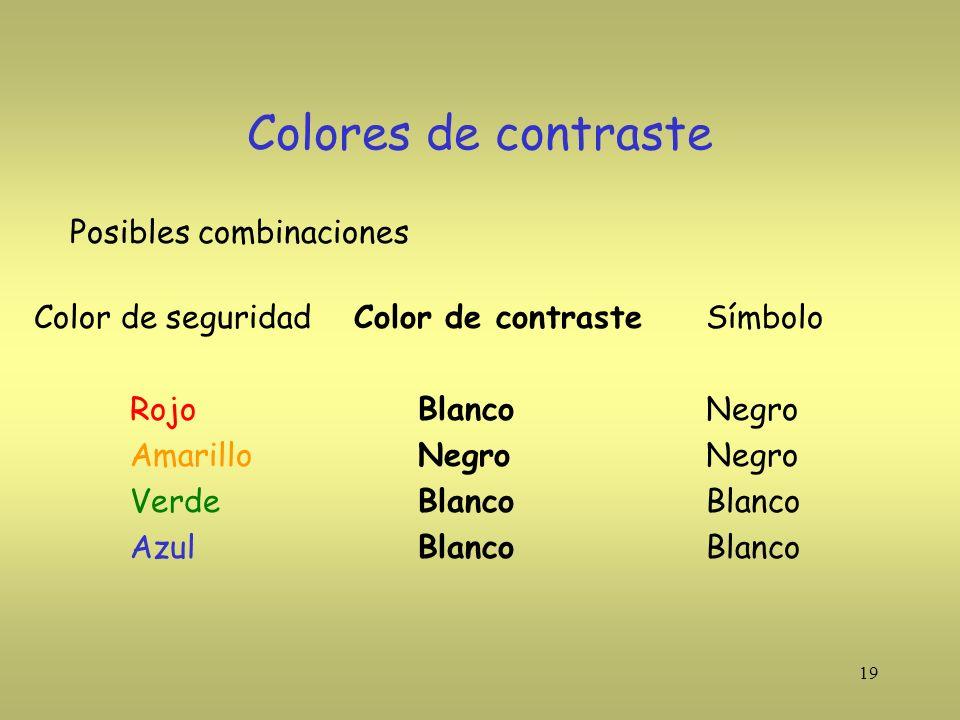 19 Colores de contraste Posibles combinaciones Color de seguridad Color de contrasteSímbolo RojoBlancoNegro AmarilloNegroNegro VerdeBlancoBlanco AzulB