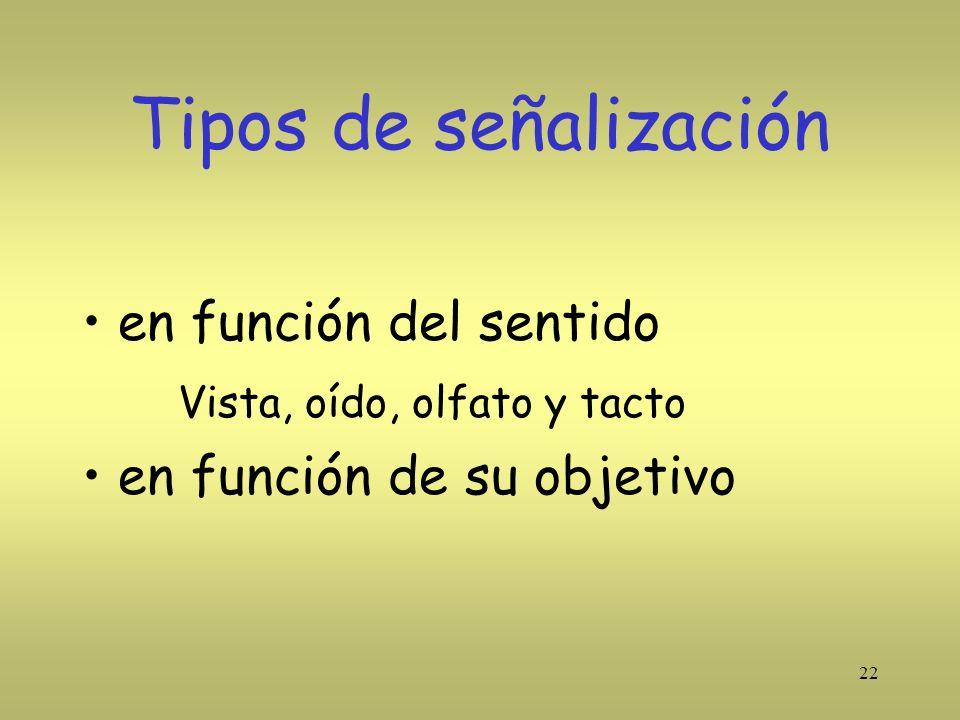 22 Tipos de señalización en función del sentido Vista, oído, olfato y tacto en función de su objetivo