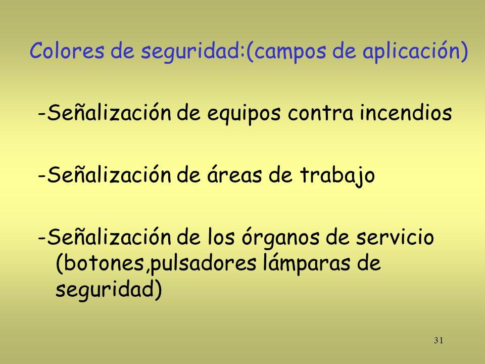 31 Colores de seguridad:(campos de aplicación) -Señalización de equipos contra incendios -Señalización de áreas de trabajo -Señalización de los órgano
