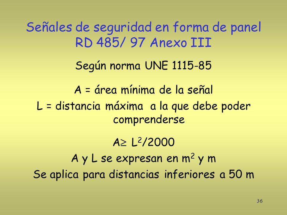 36 Señales de seguridad en forma de panel RD 485/ 97 Anexo III Según norma UNE 1115-85 A = área mínima de la señal L = distancia máxima a la que debe