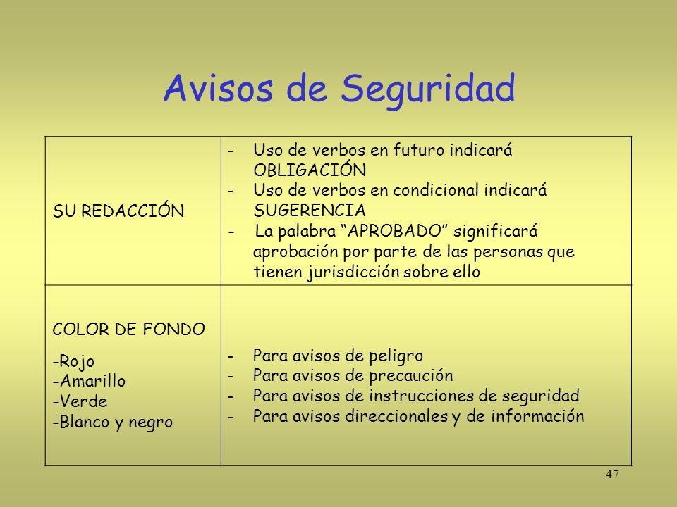 47 Avisos de Seguridad SU REDACCIÓN - Uso de verbos en futuro indicará OBLIGACIÓN - Uso de verbos en condicional indicará SUGERENCIA - La palabra APRO
