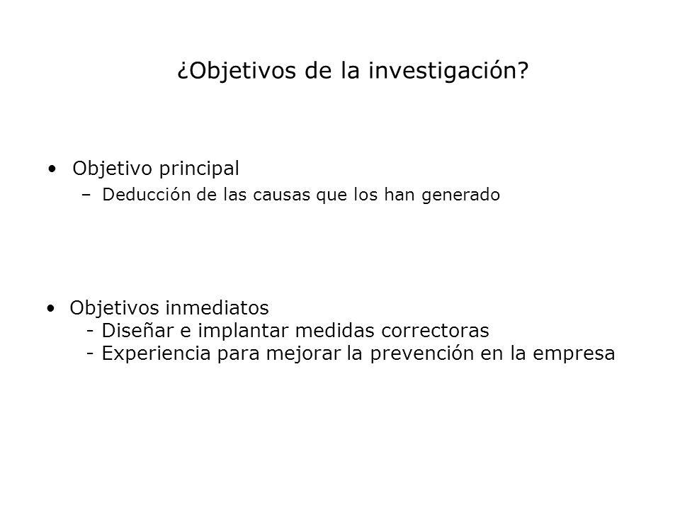 Objetivo principal –Deducción de las causas que los han generado ¿Objetivos de la investigación? Objetivos inmediatos - Diseñar e implantar medidas co