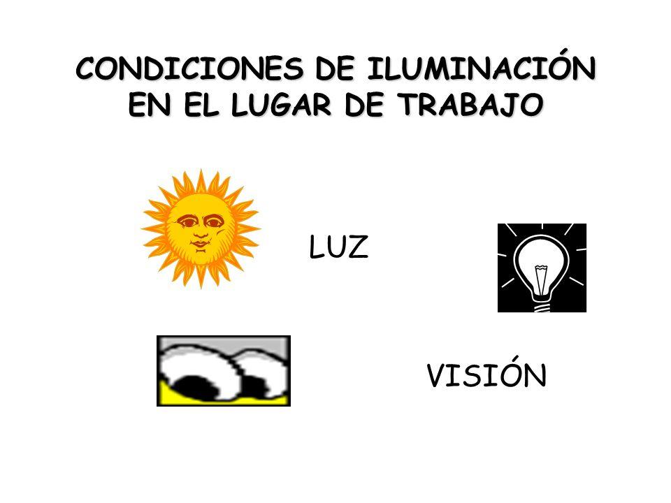 Factores que influyen en la visión El nivel de iluminación El contraste Las sombras Los deslumbramientos El ambiente cromático