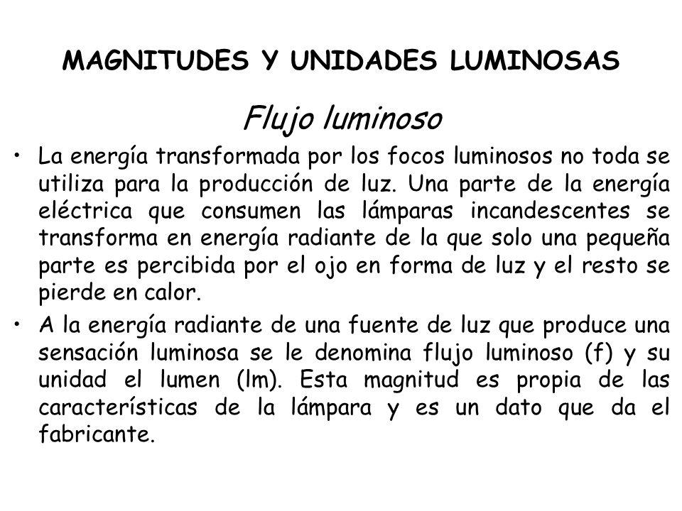 MAGNITUDES Y UNIDADES LUMINOSAS Flujo luminoso La energía transformada por los focos luminosos no toda se utiliza para la producción de luz. Una parte