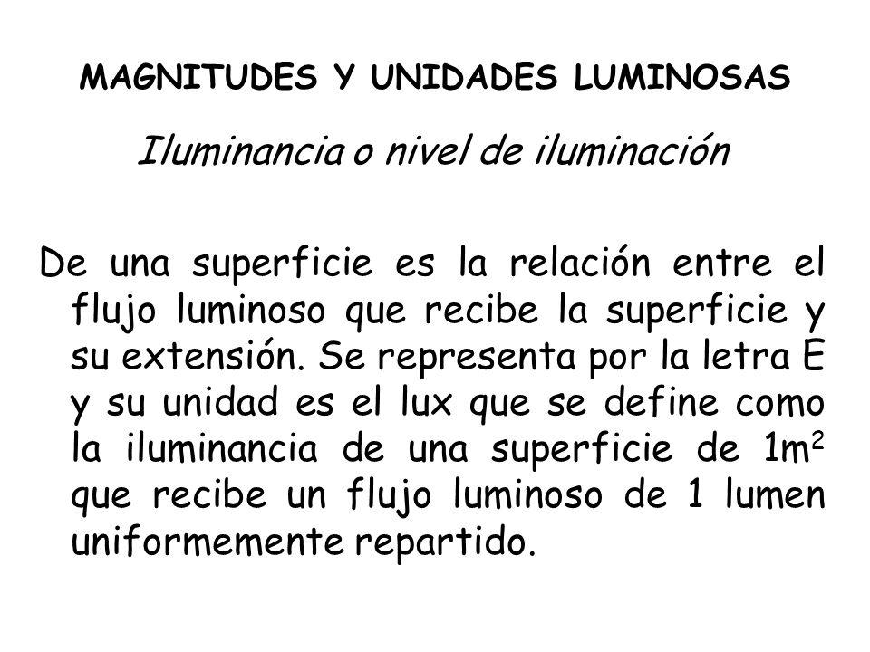 MAGNITUDES Y UNIDADES LUMINOSAS Iluminancia o nivel de iluminación De una superficie es la relación entre el flujo luminoso que recibe la superficie y