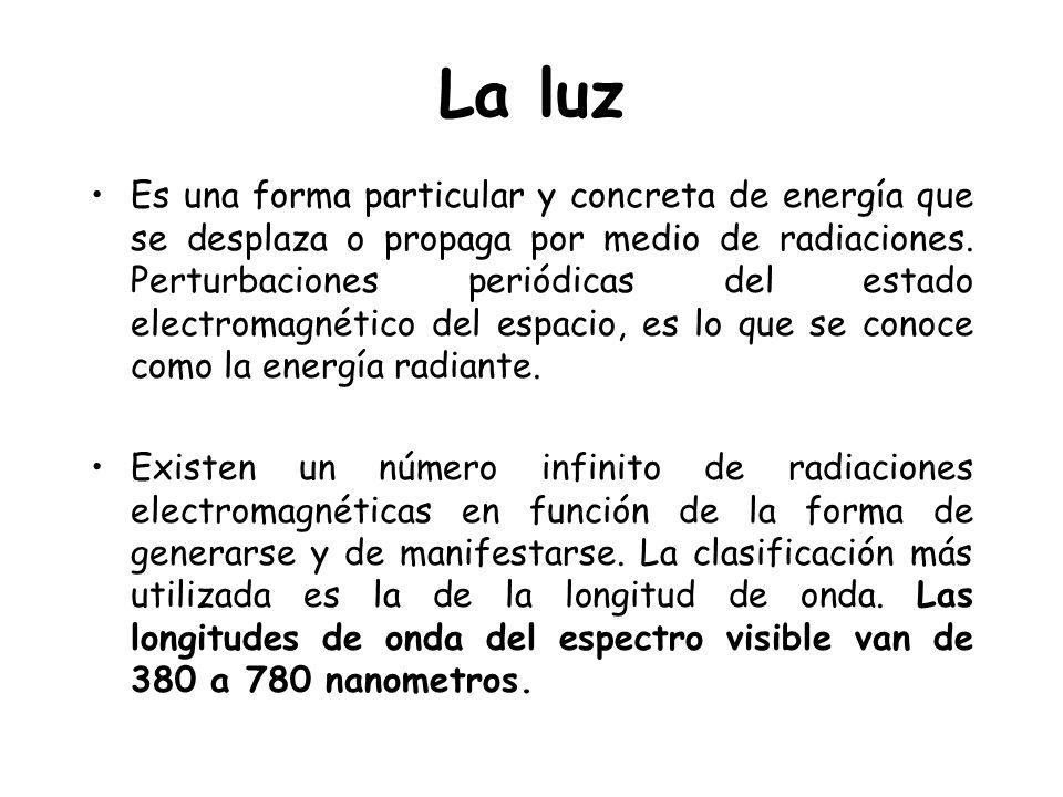 La luz Es una forma particular y concreta de energía que se desplaza o propaga por medio de radiaciones. Perturbaciones periódicas del estado electrom