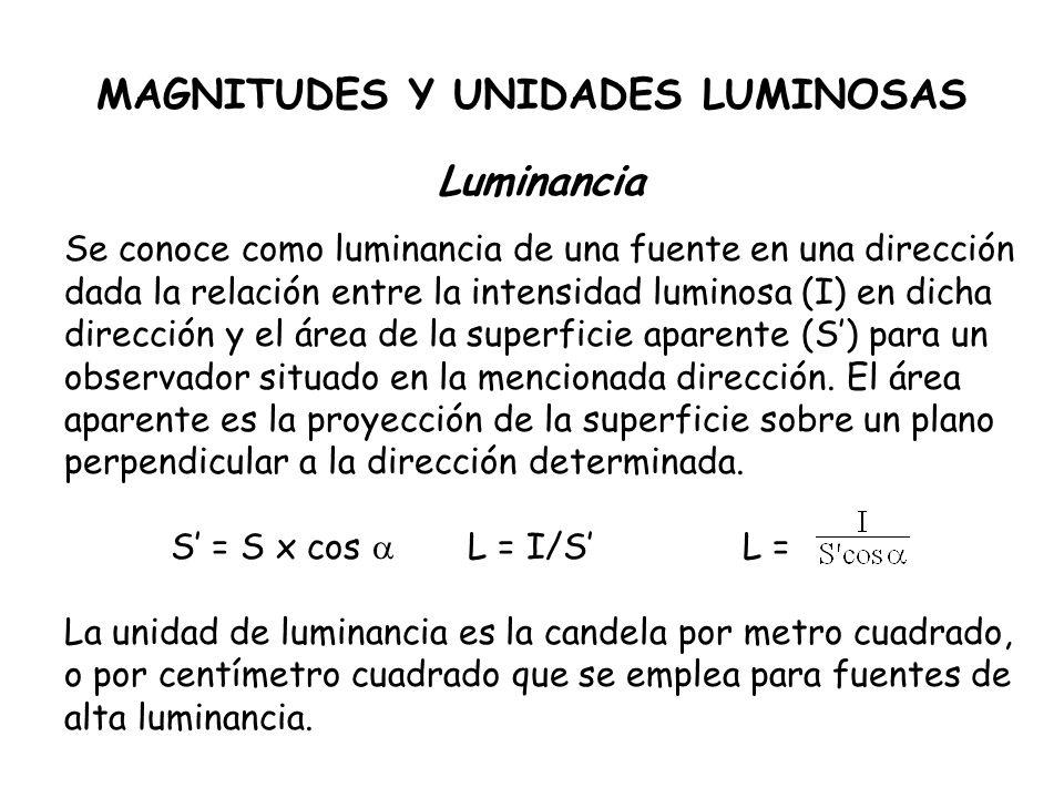 MAGNITUDES Y UNIDADES LUMINOSAS Luminancia Se conoce como luminancia de una fuente en una dirección dada la relación entre la intensidad luminosa (I)
