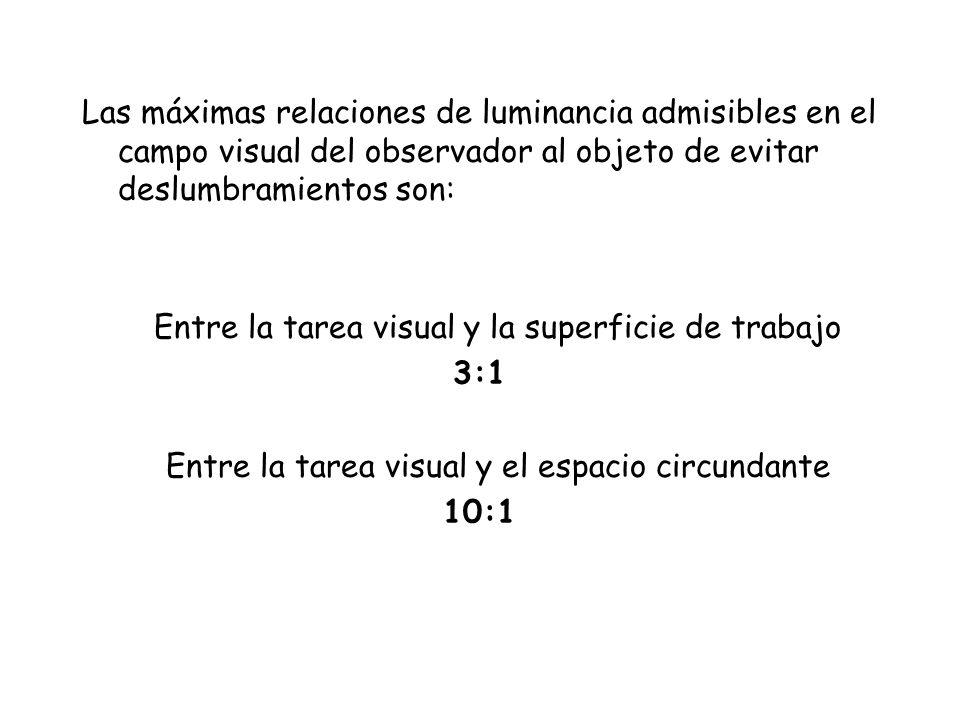 Las máximas relaciones de luminancia admisibles en el campo visual del observador al objeto de evitar deslumbramientos son: Entre la tarea visual y la