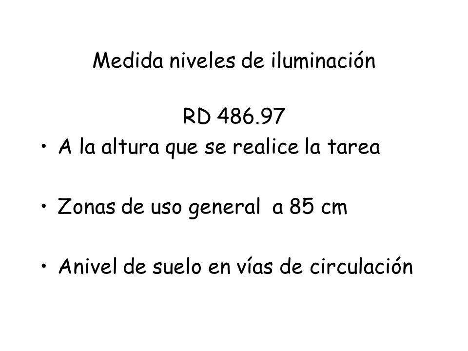 Medida niveles de iluminación RD 486.97 A la altura que se realice la tarea Zonas de uso general a 85 cm Anivel de suelo en vías de circulación