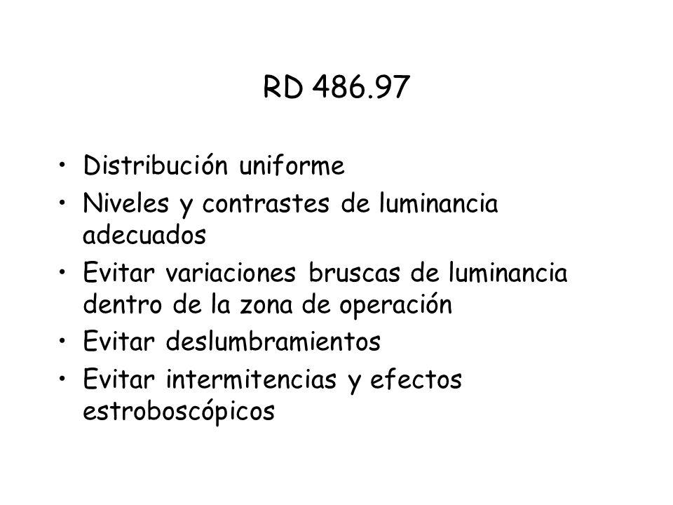 RD 486.97 Distribución uniforme Niveles y contrastes de luminancia adecuados Evitar variaciones bruscas de luminancia dentro de la zona de operación E