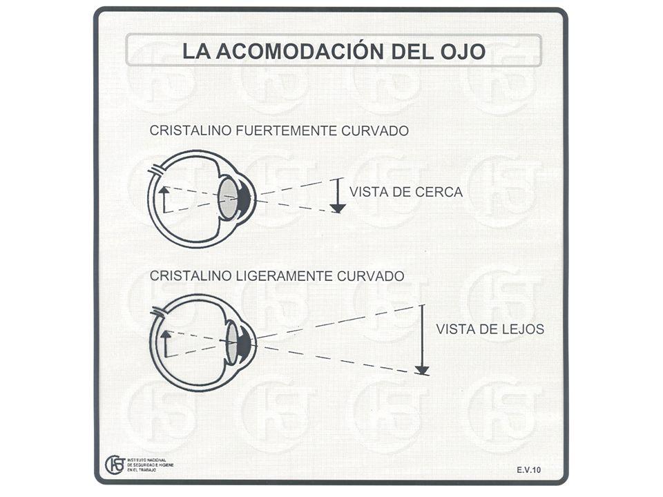 MAGNITUDES Y UNIDADES LUMINOSAS Intensidad luminosa La intensidad luminosa de una fuente de luz en una determinada dirección es igual a la relación entre el flujo luminoso contenido en un ángulo sólido cualquiera cuyo eje coincida con la dirección considerada y el valor de dicho ángulo sólido.