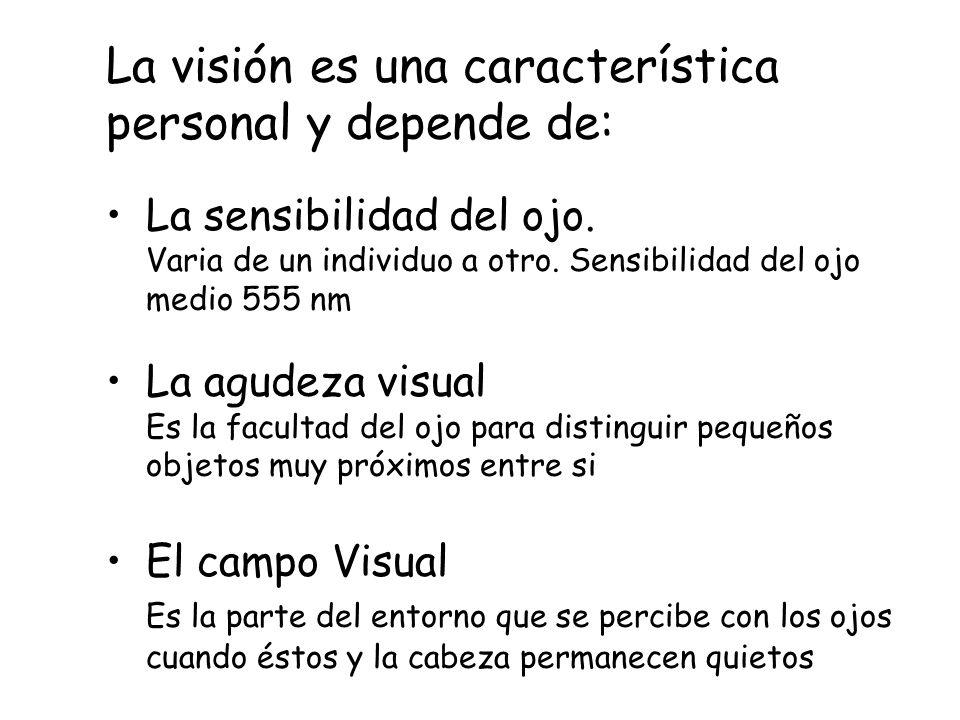 La visión es una característica personal y depende de: La sensibilidad del ojo. Varia de un individuo a otro. Sensibilidad del ojo medio 555 nm La agu